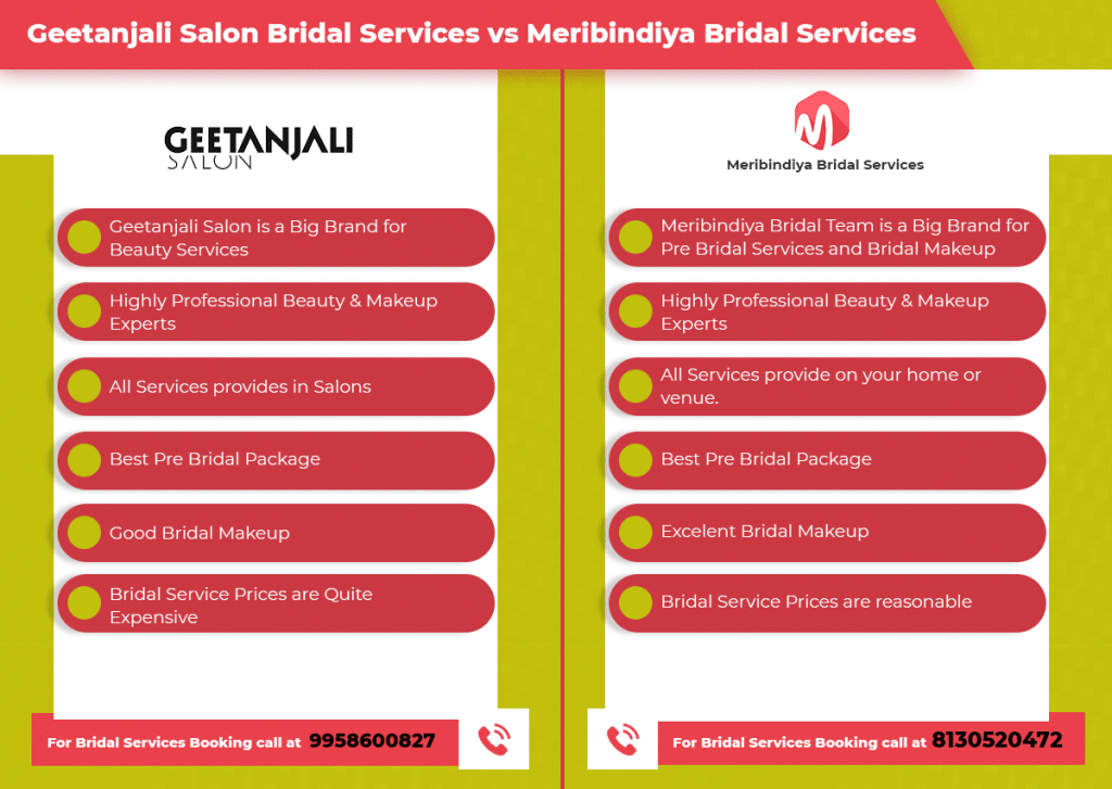 geetanjali salon bridal makeup